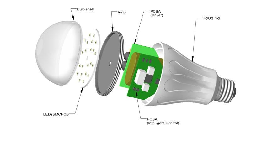 آموزش تعمیر لامپ های LED به زبان ساده و کاربردی